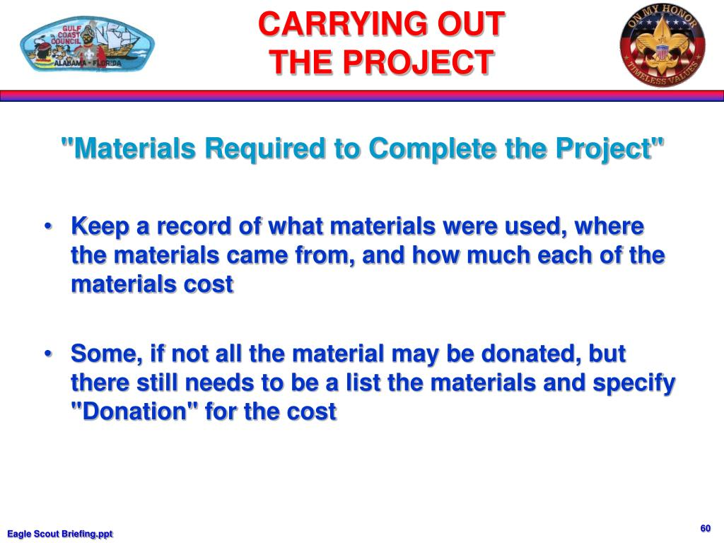 """Materials Required to Complete the Project"""