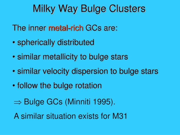 Milky way bulge clusters