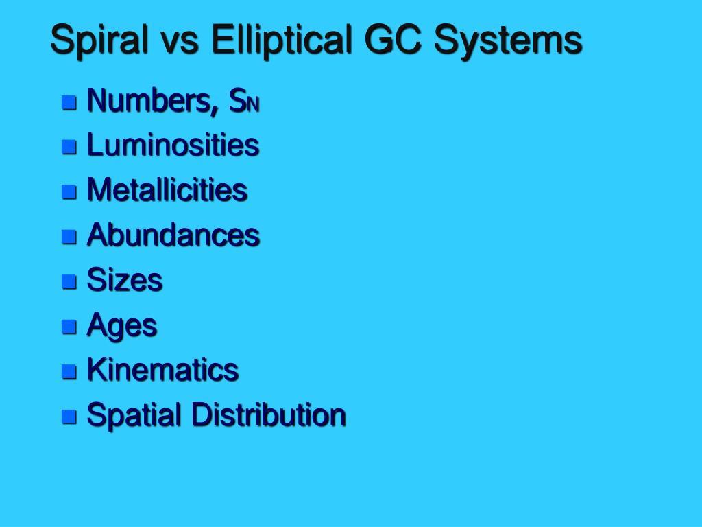 Spiral vs Elliptical GC Systems
