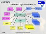 distributed digital architecture