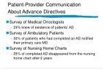 patient provider communication about advance directives