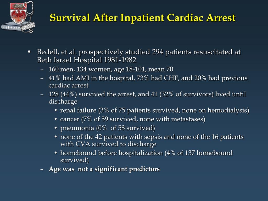 Survival After Inpatient Cardiac Arrest