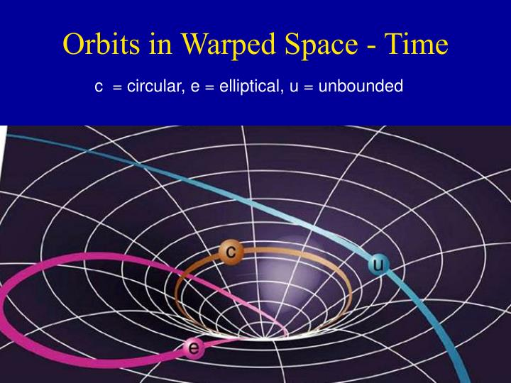 Orbits in Warped Space - Time
