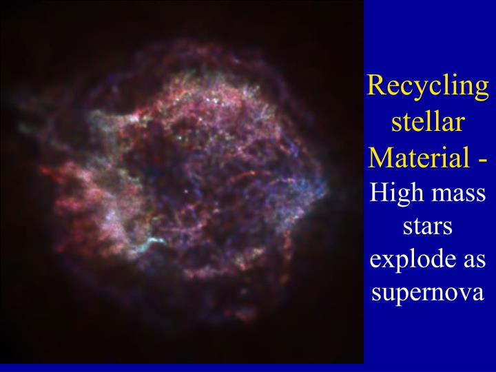 Recycling stellar Material -