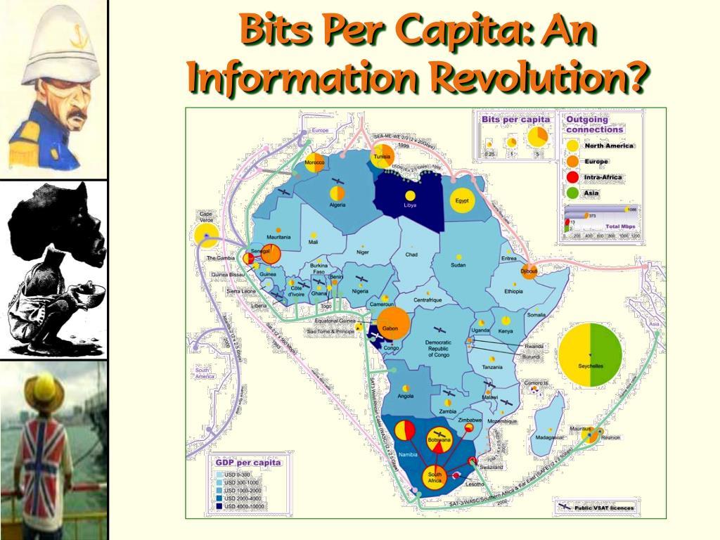 Bits Per Capita: An Information Revolution?
