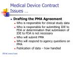 medical device contract issues59