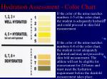 hydration assessment color chart