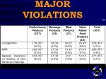 major violations16
