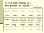 approximate comparison of management style systems miscisin 2001