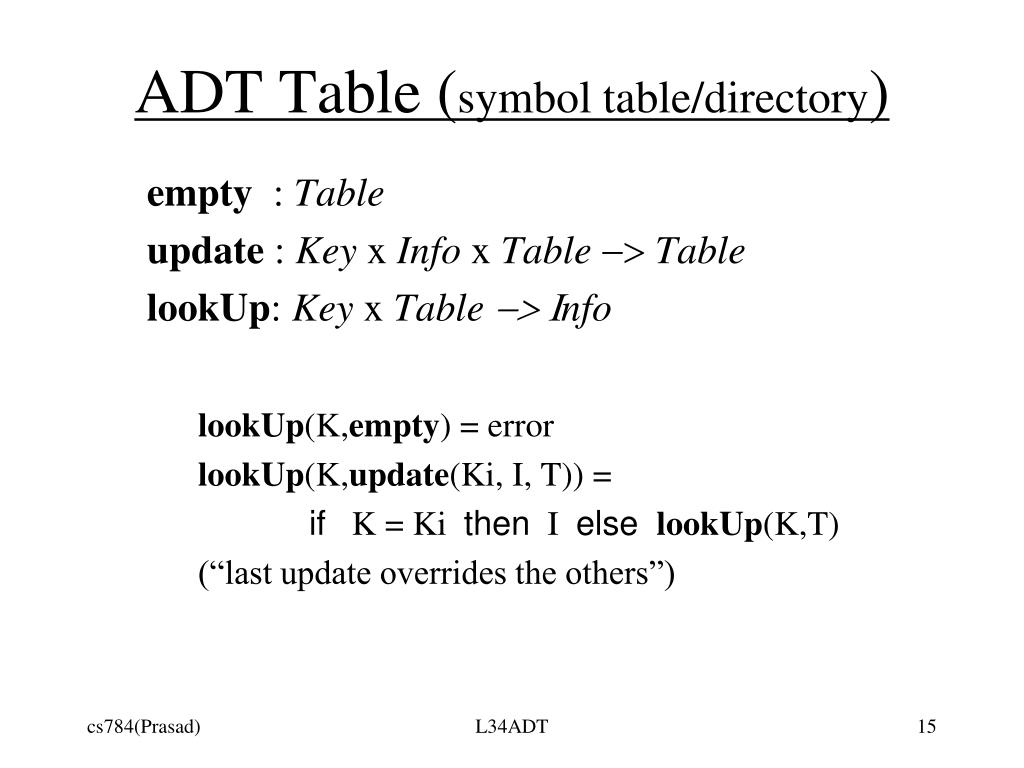 ADT Table (