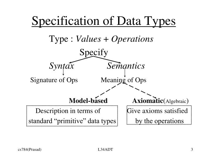 Specification of data types