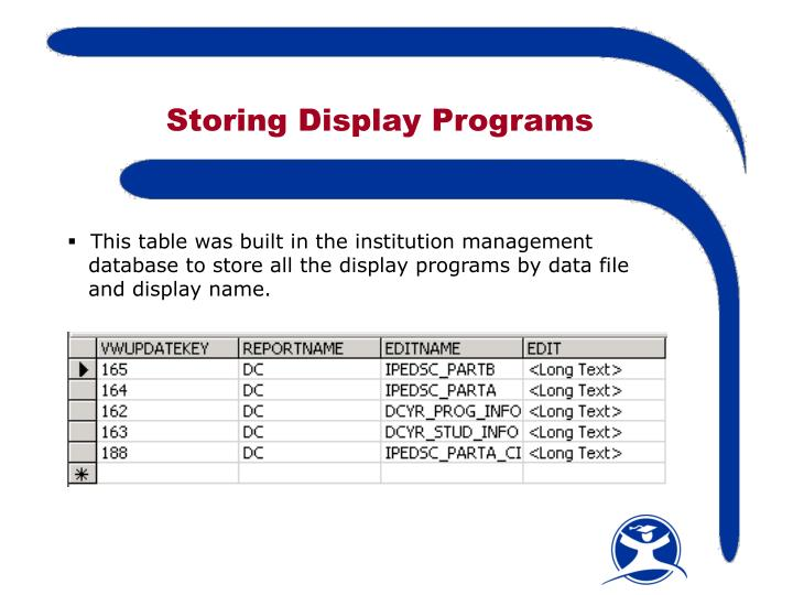 Storing Display Programs