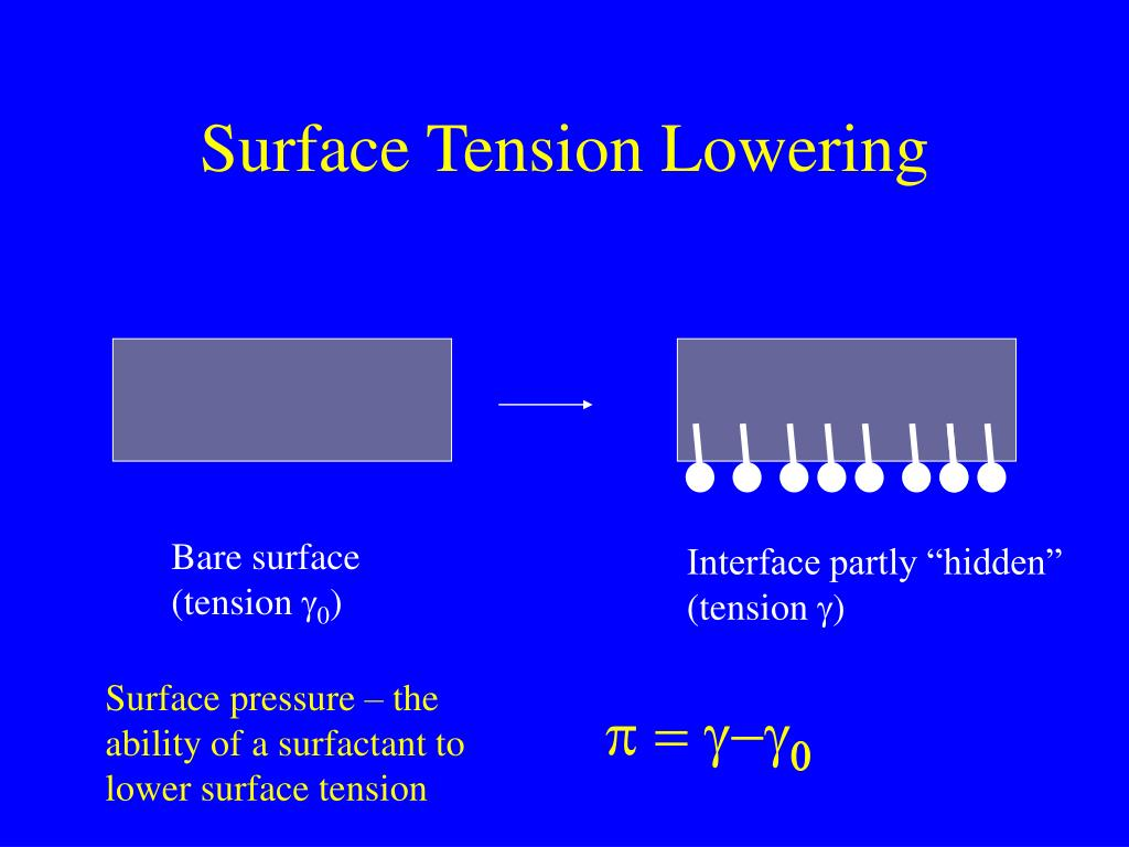 Surface Tension Lowering