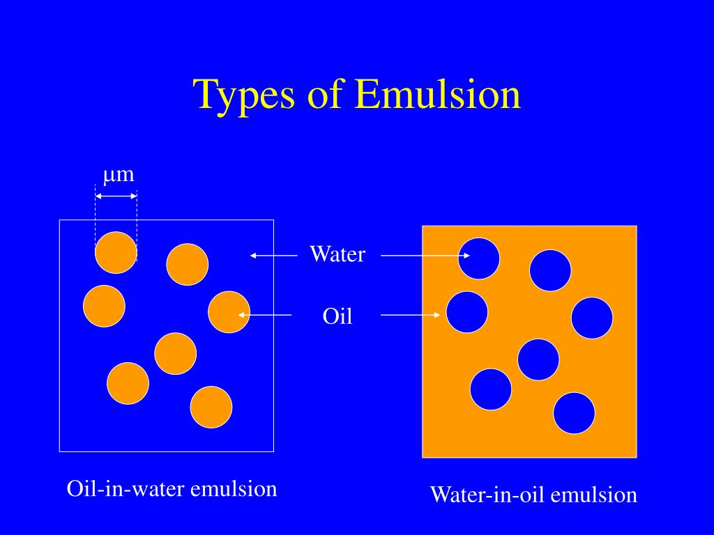 Types of Emulsion
