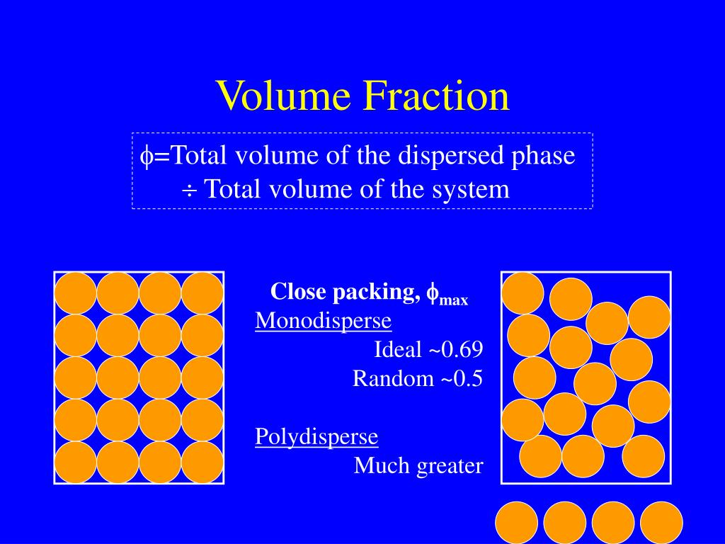 Volume Fraction