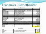 economics demethanizer