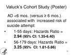valuck s cohort study poster2
