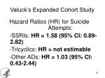 valuck s expanded cohort study2