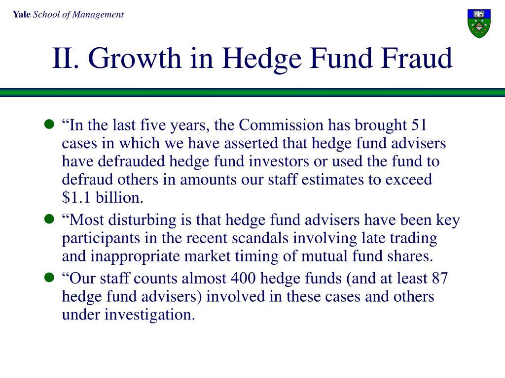 II. Growth in Hedge Fund Fraud