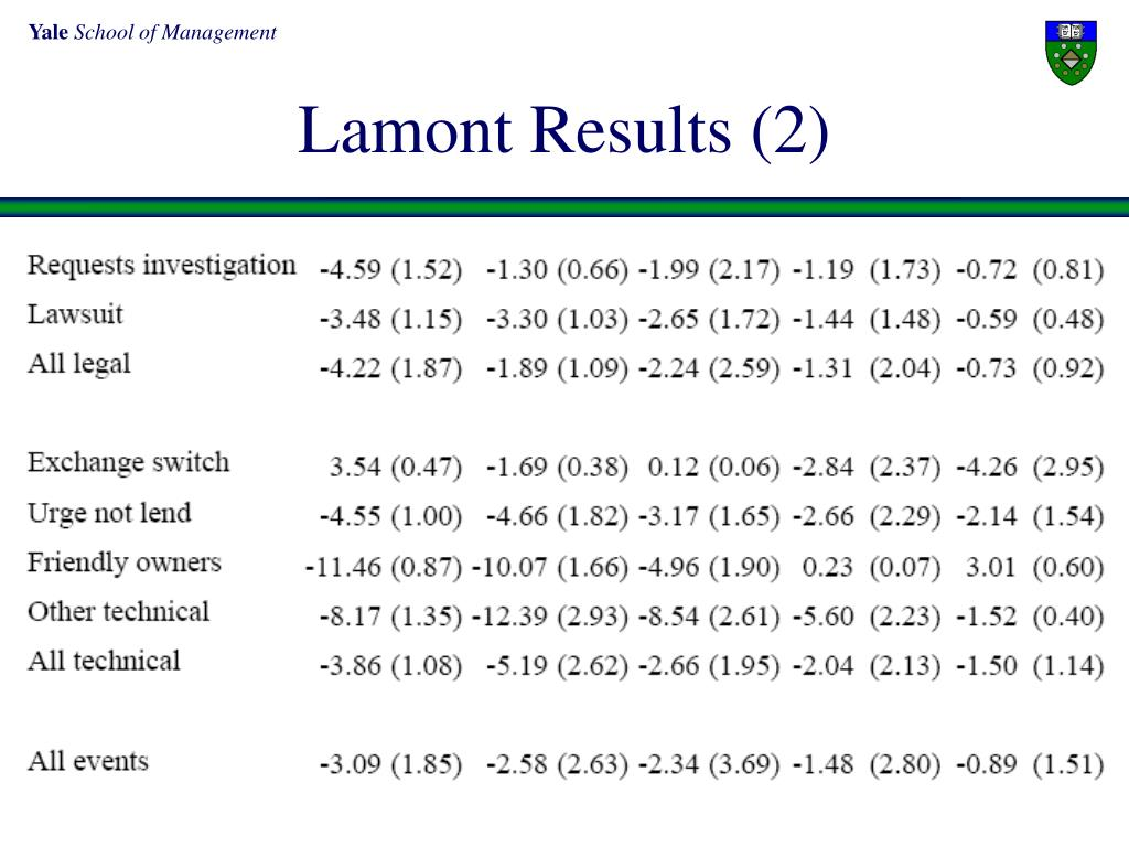 Lamont Results (2)