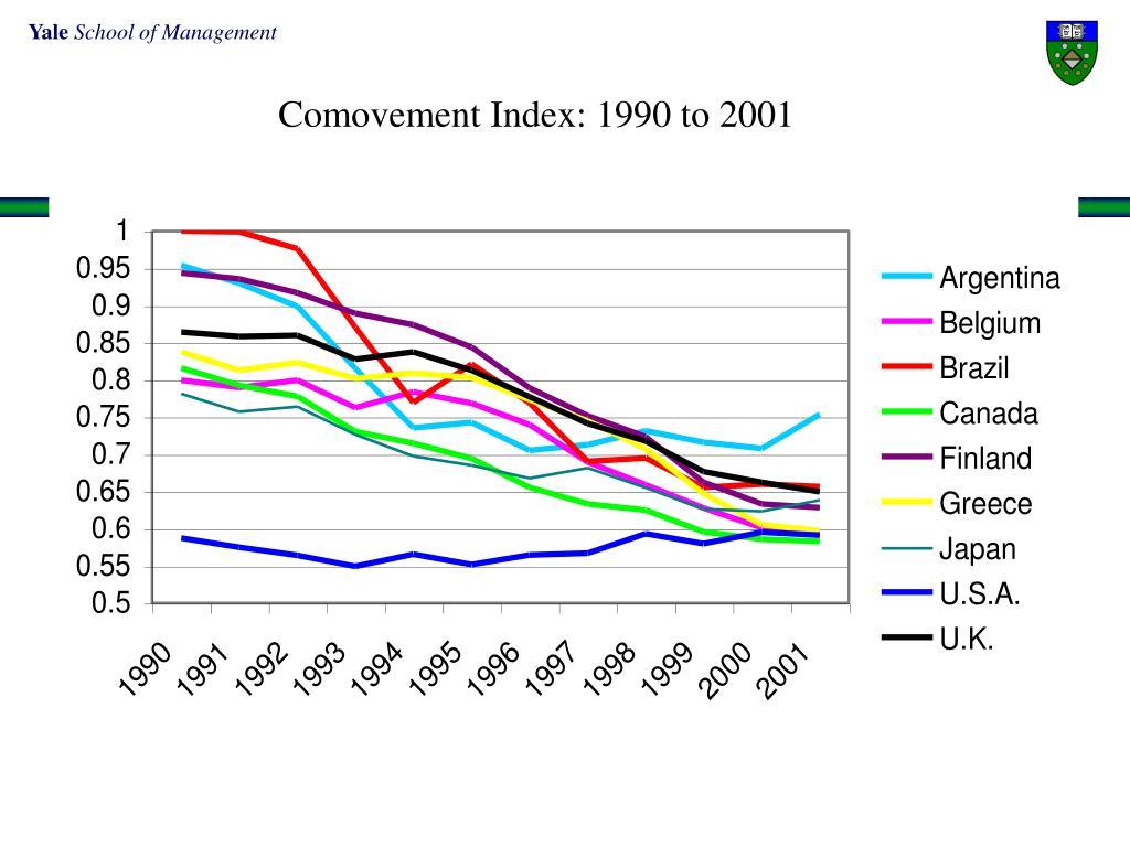Comovement Index: 1990 to 2001