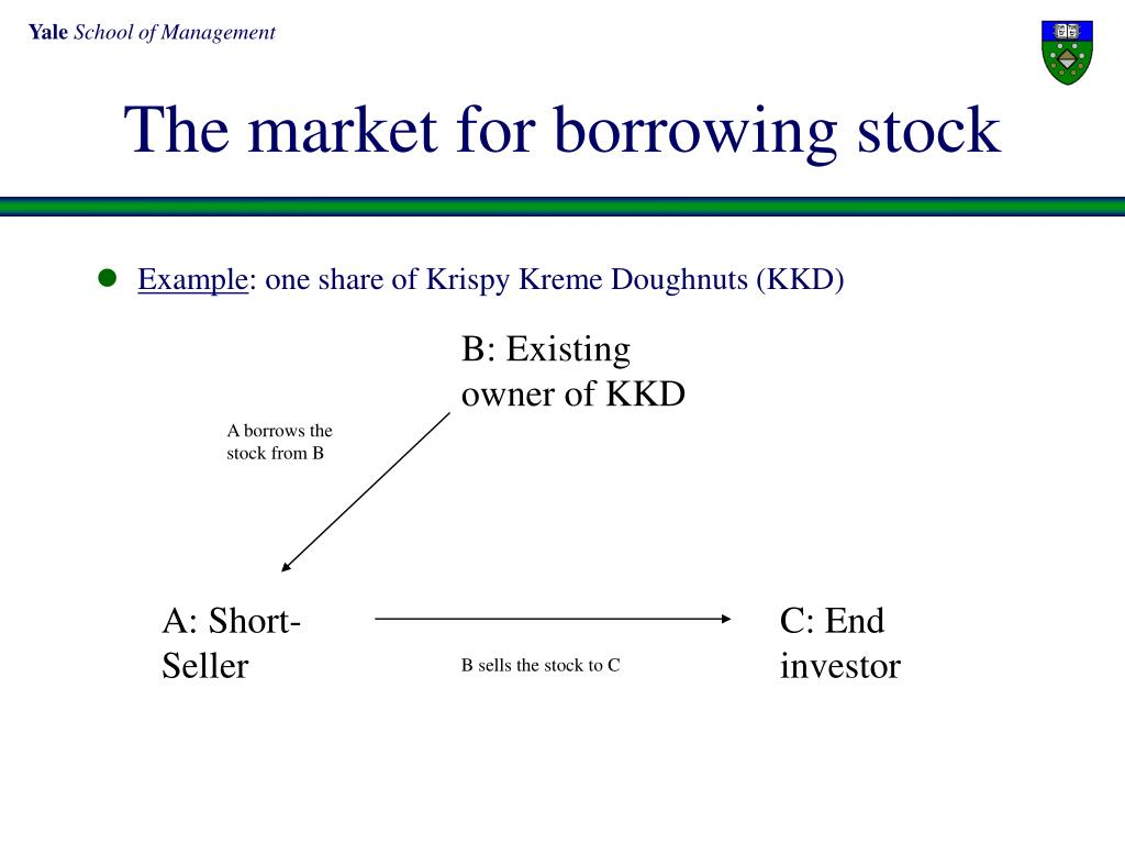 The market for borrowing stock