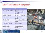 major terror attacks in bangladesh