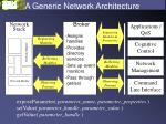a generic network architecture
