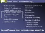roles for ai in networking
