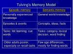 tulving s memory model30