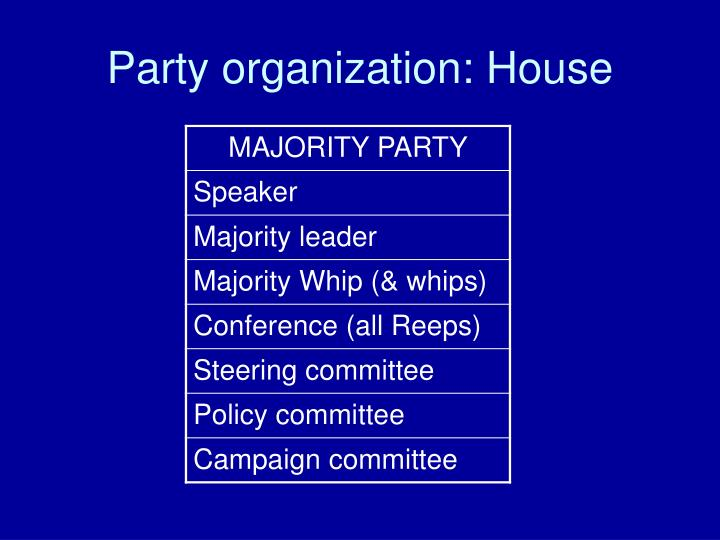 Party organization: House