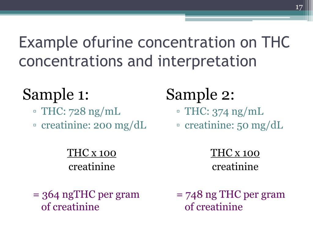 Example ofurine concentration on THC concentrations and interpretation