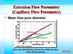 extrusion flow porometry capillary flow porometry25