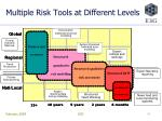 multiple risk tools at different levels