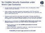 no credible security guarantee under worst case scenarios