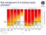 risk management of increasing impact estimates