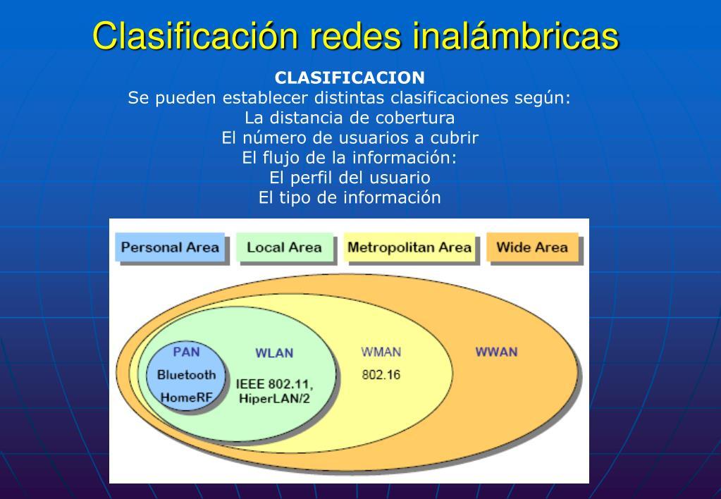 Clasificación redes inalámbricas
