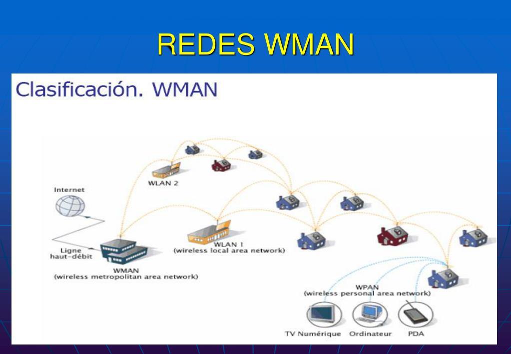 REDES WMAN