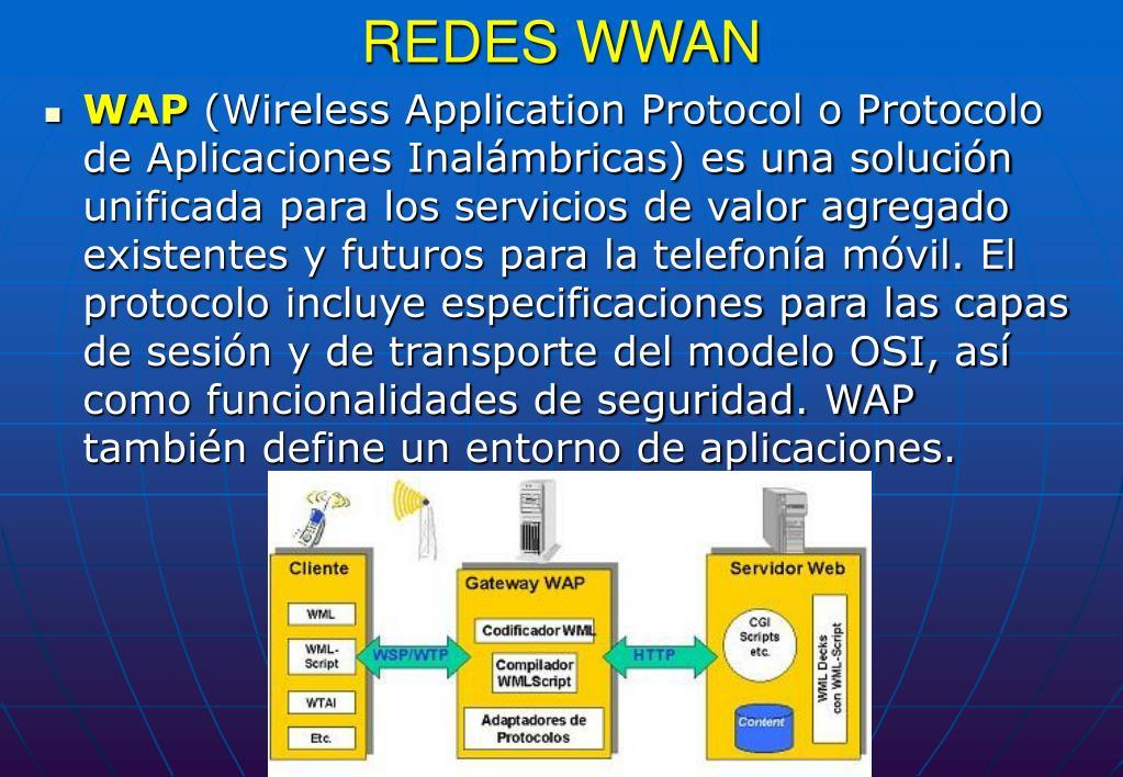 REDES WWAN