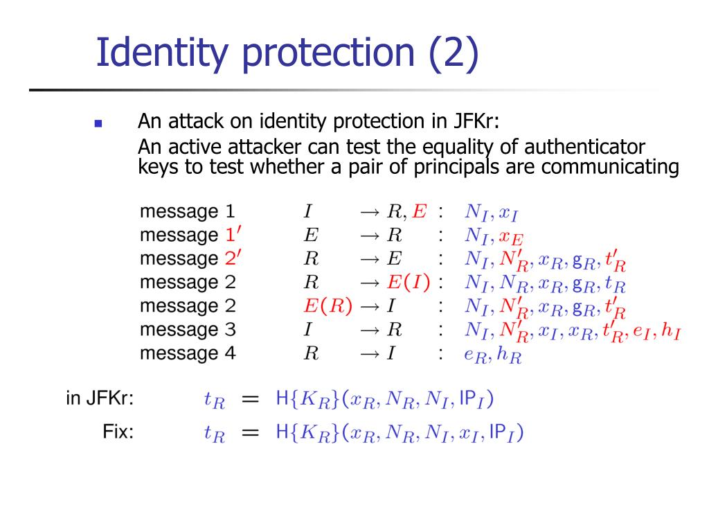 Identity protection (2)