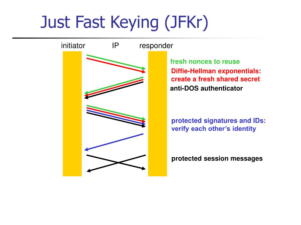 Just Fast Keying (JFKr)