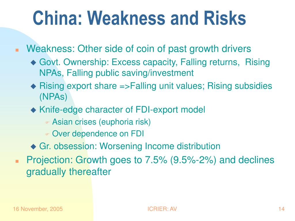 China: Weakness and Risks