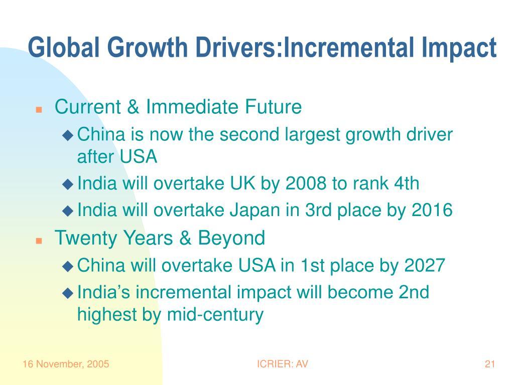 Global Growth Drivers:Incremental Impact