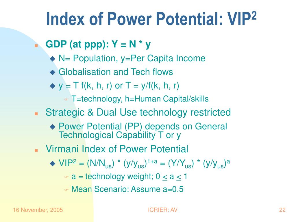 Index of Power Potential: VIP