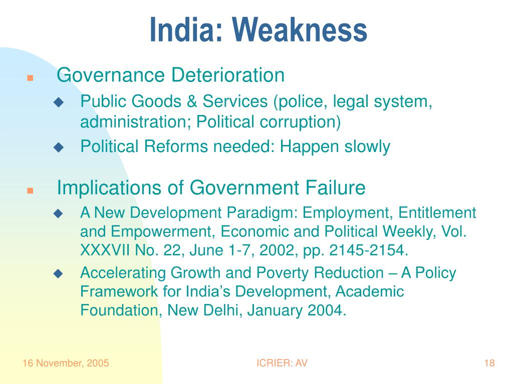 India: Weakness