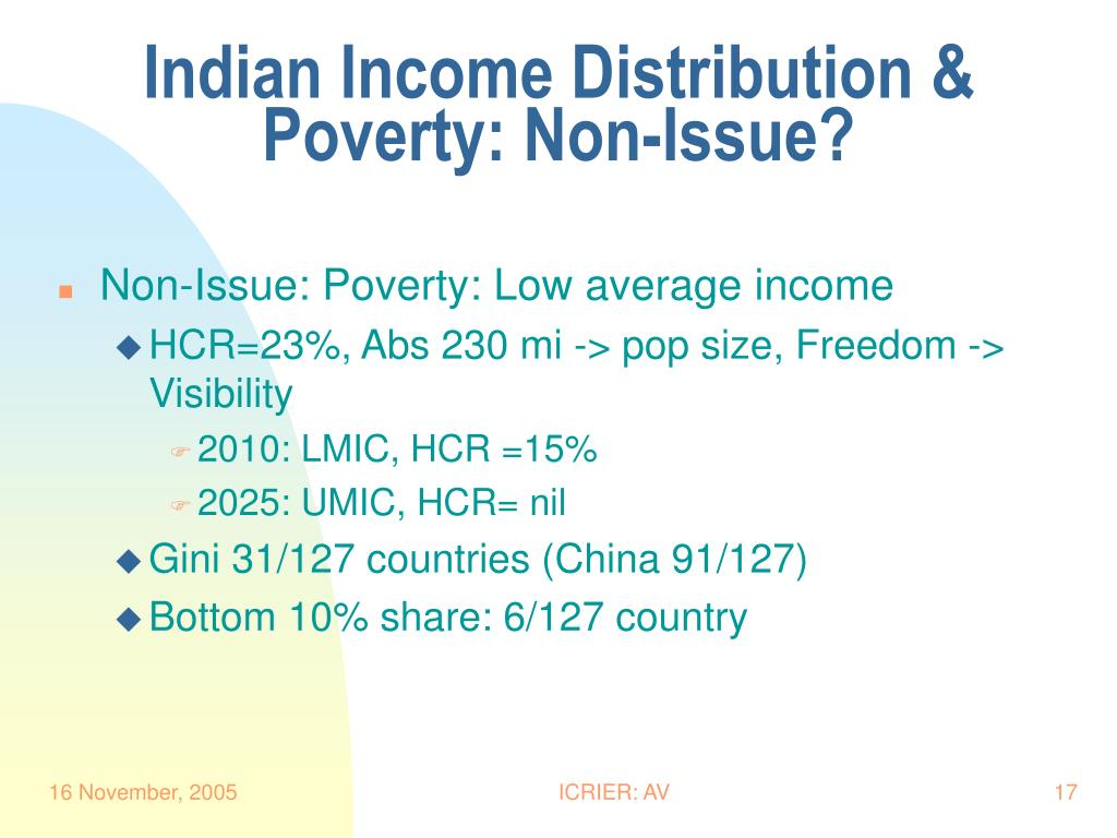 Indian Income Distribution & Poverty: Non-Issue?