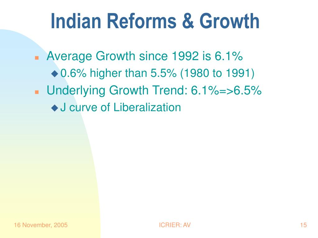 Indian Reforms & Growth