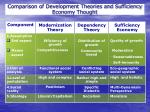 comparison of development theories and sufficiency economy thought
