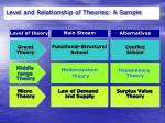 level and relationship of theories a sample