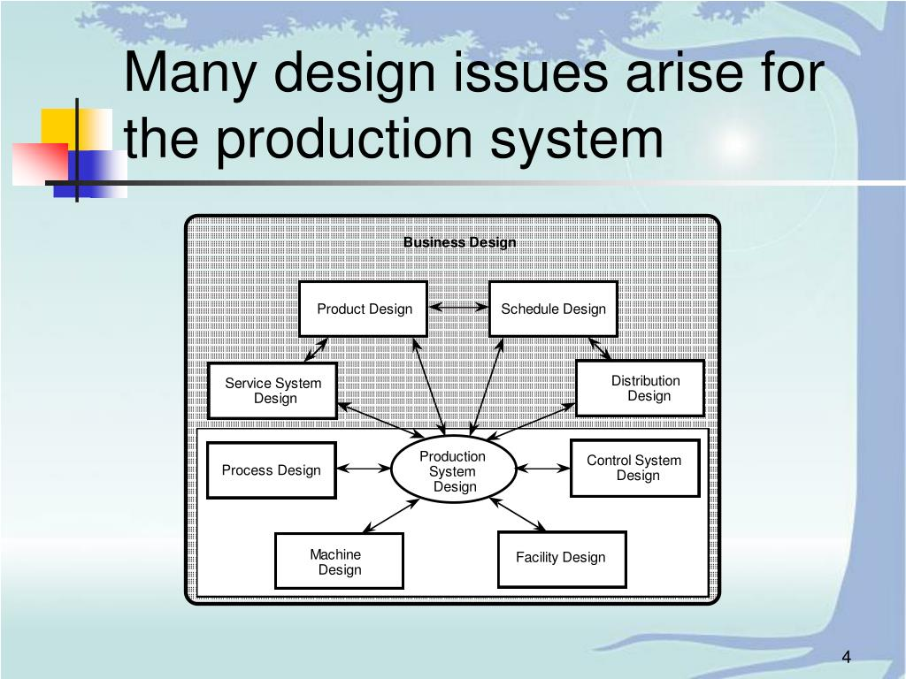 Many design issues arise for the production system